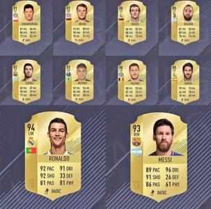I 10 calciatori più forti di FIFA 18