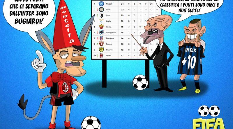 Montella e i punti bugiardi dell'Inter di FIFA comics